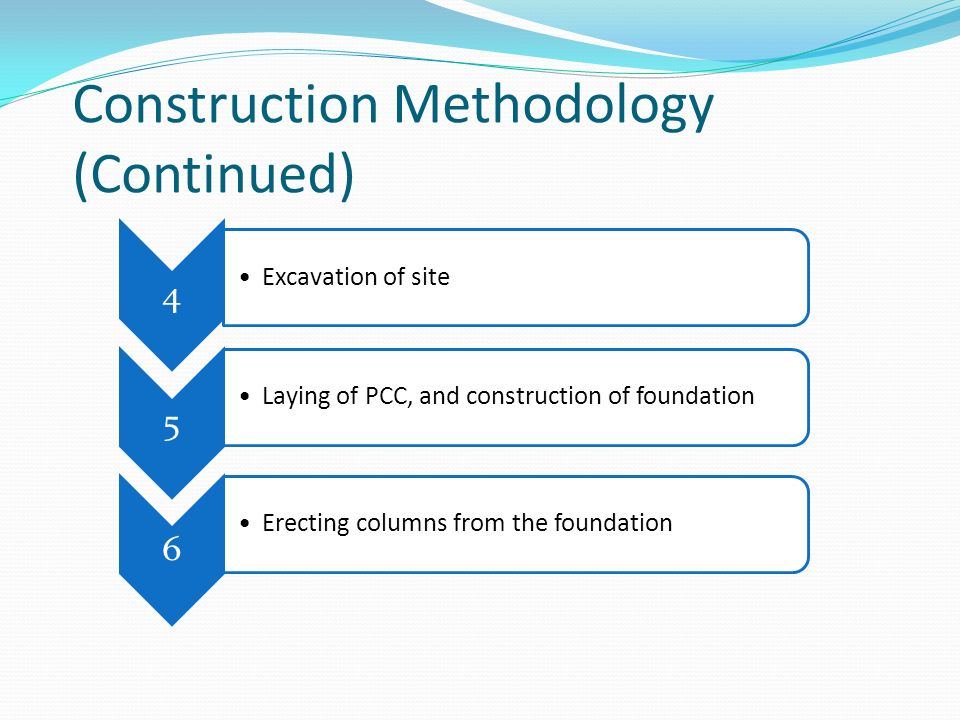 Layout of commercial buildings ppt video online download for Commercial building design modern construction methodology