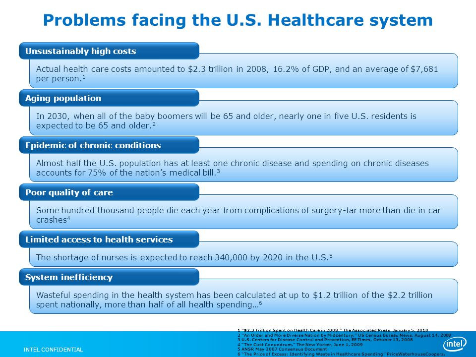 issues affecting healthcare delivery in the us Other health issues that are pronounced in the us, such as obesity  settled on  one model for health-care delivery and finance  detriment of poorer countries  facing health crises as described.