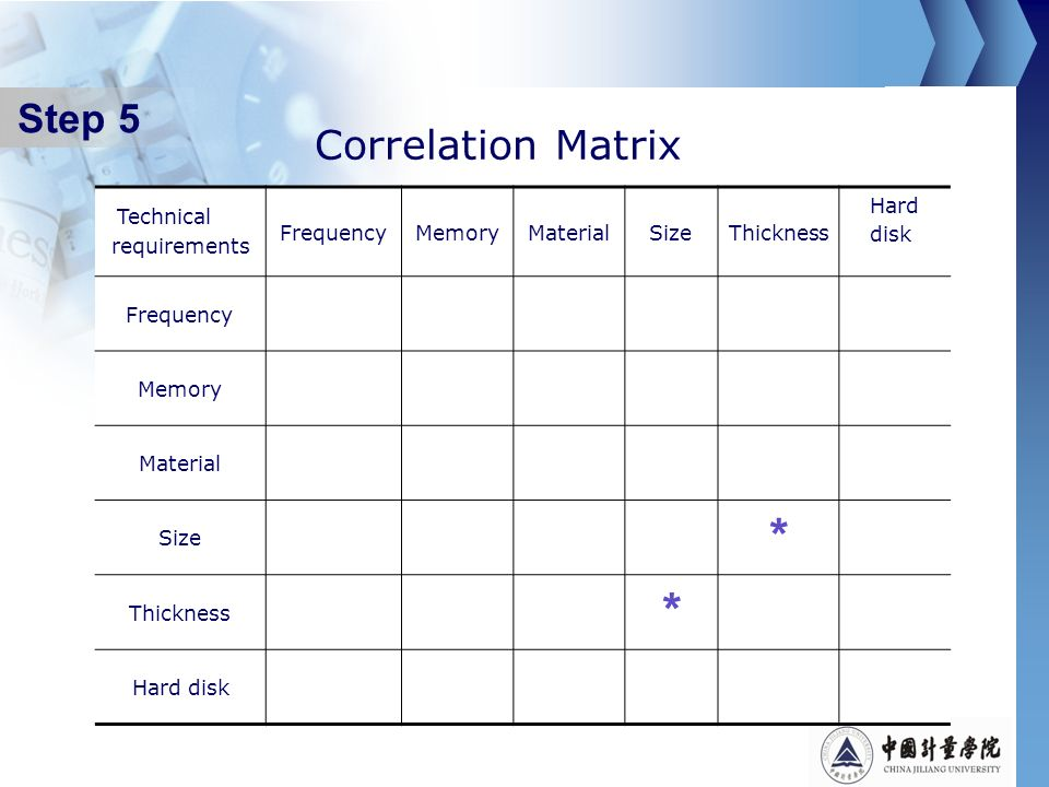 * Step 5 Correlation Matrix Technical requirements Frequency Memory