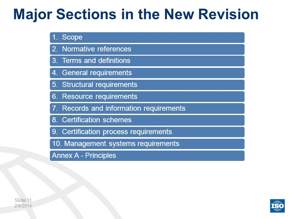Major Sections in the New Revision