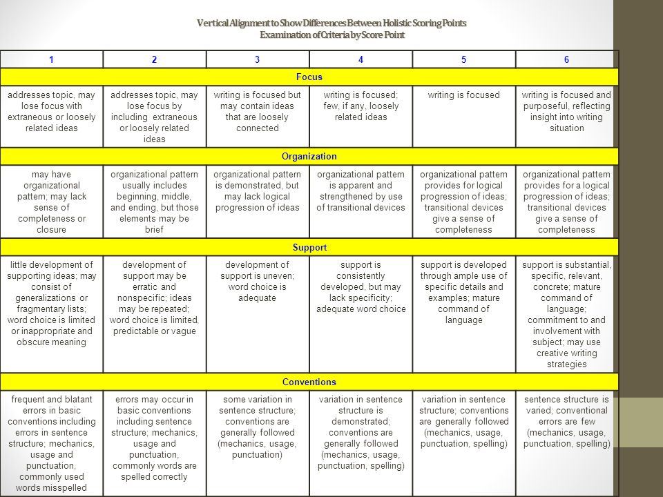 persuasive essay overview Persuasive writing graphic organizer name:  concluding summary :  persuasive essay organizer name:.