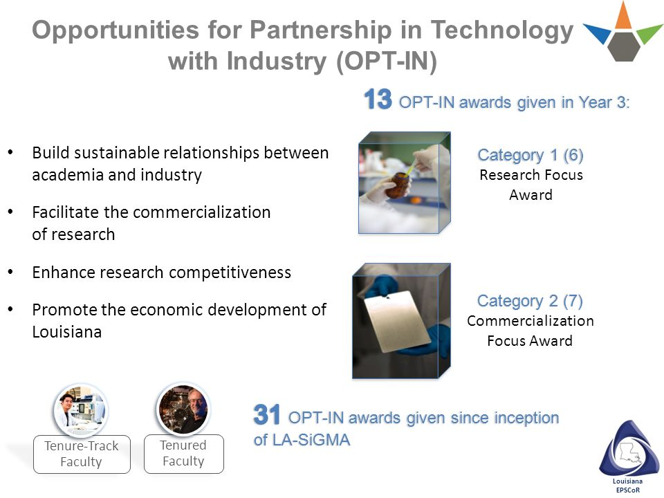 Opportunities for Partnership in Technology with Industry (OPT-IN)