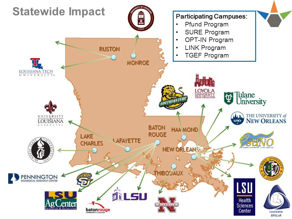 Statewide Impact Participating Campuses: Pfund Program SURE Program