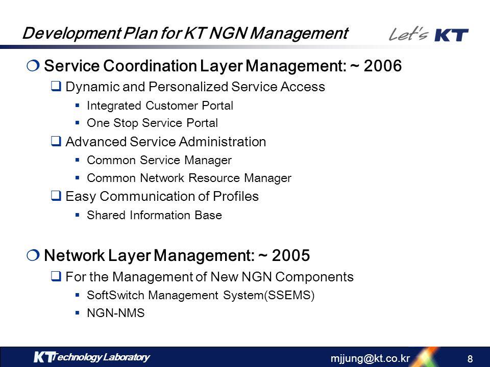 Development Plan for KT NGN Management