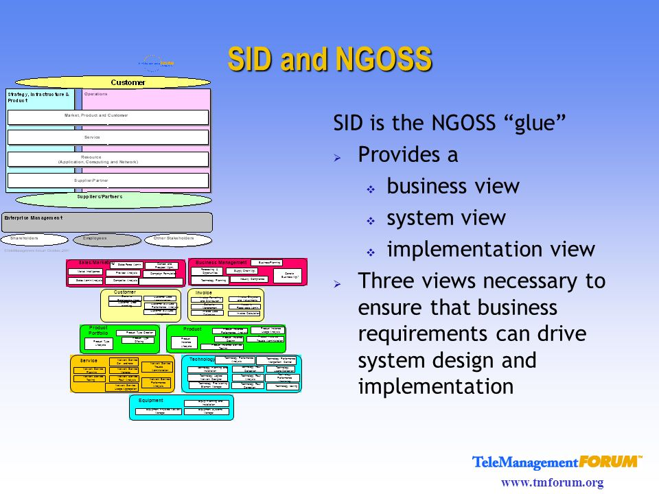 SID and NGOSS SID is the NGOSS glue Provides a business view