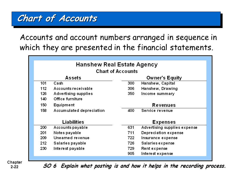 accounting principles  ninth edition