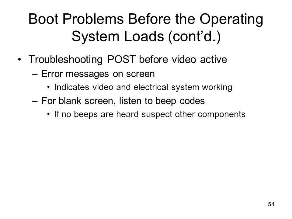 white screen error