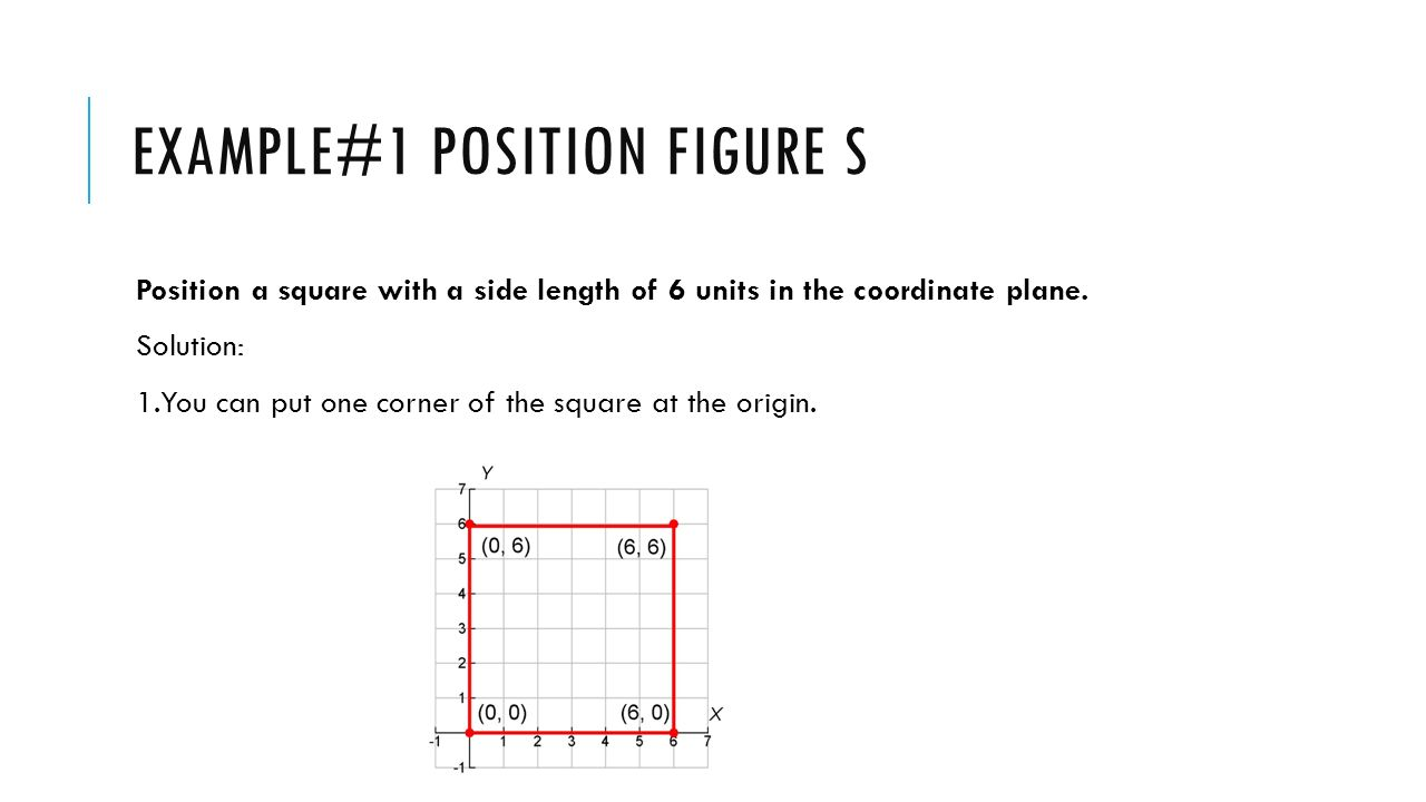 Example#1 Position figure s