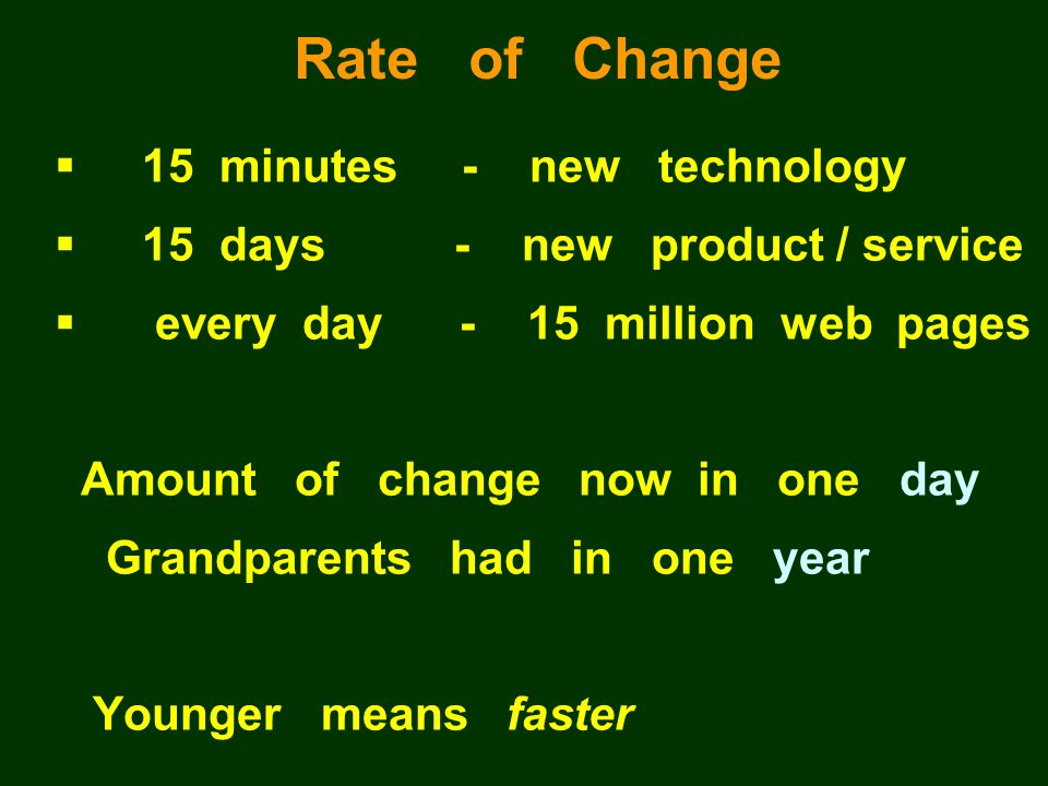 Rate of Change 15 minutes - new technology