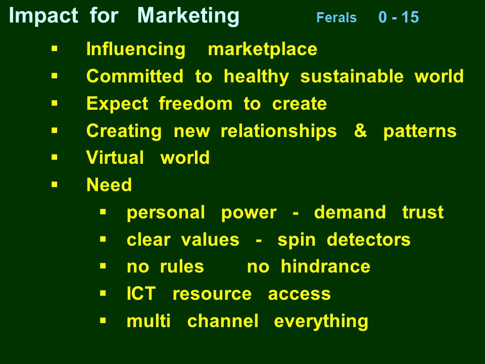 Impact for Marketing Ferals