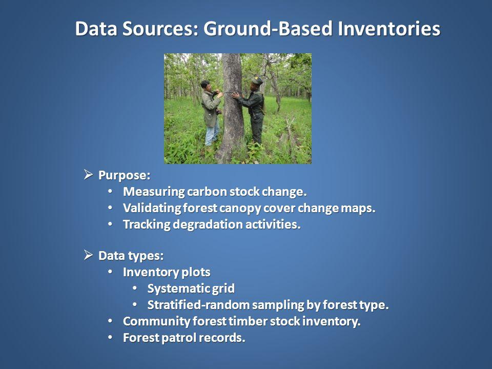 Data Sources: Ground-Based Inventories