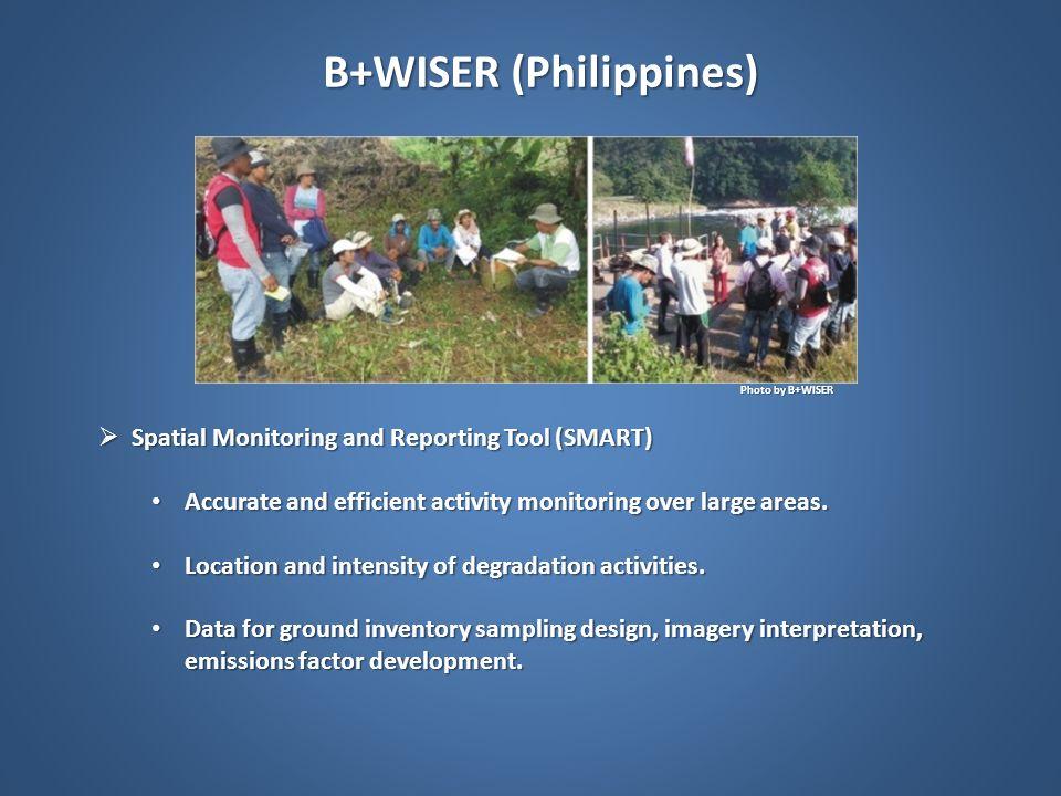 B+WISER (Philippines)