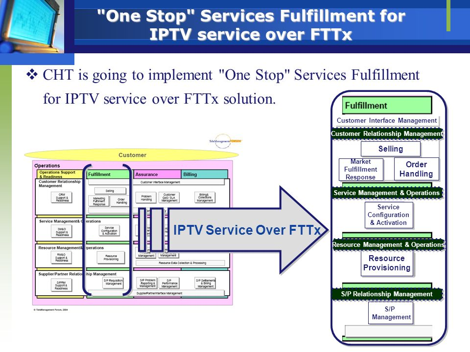 One Stop Services Fulfillment for IPTV service over FTTx