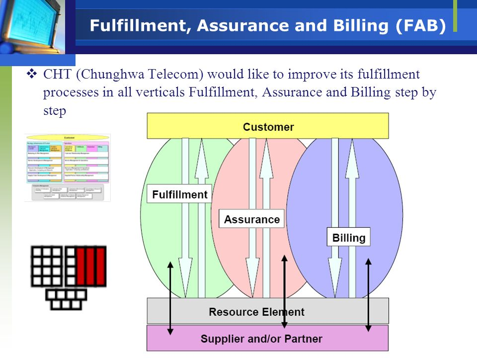 Fulfillment, Assurance and Billing (FAB)
