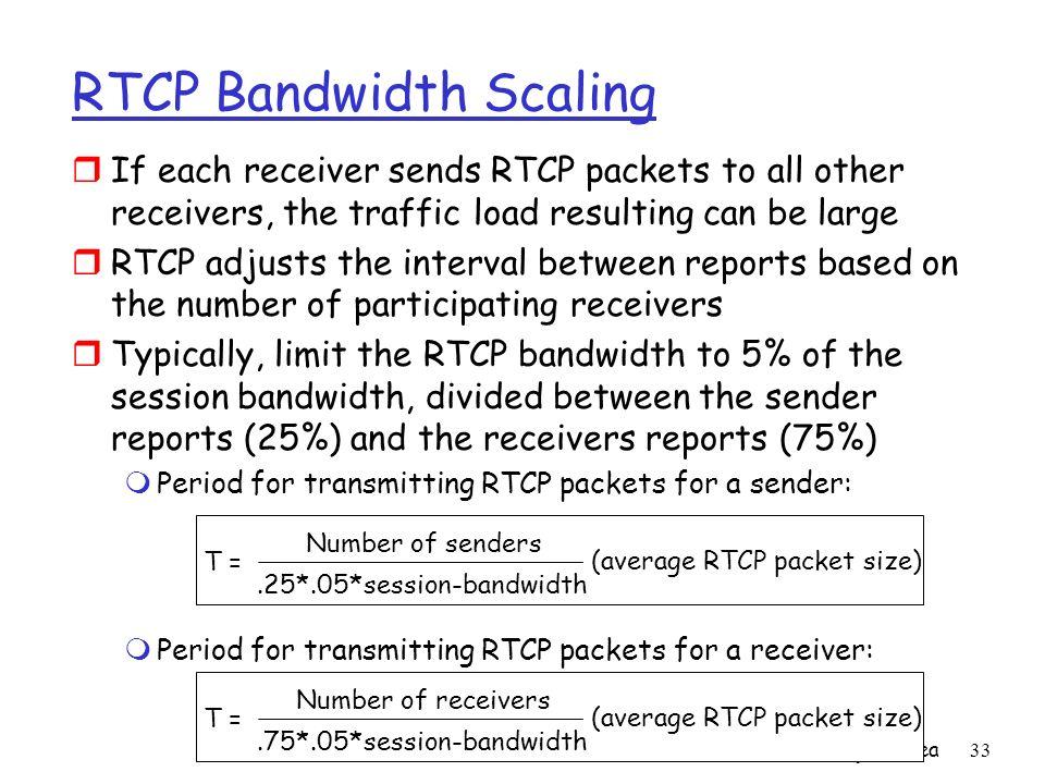 RTCP Bandwidth Scaling