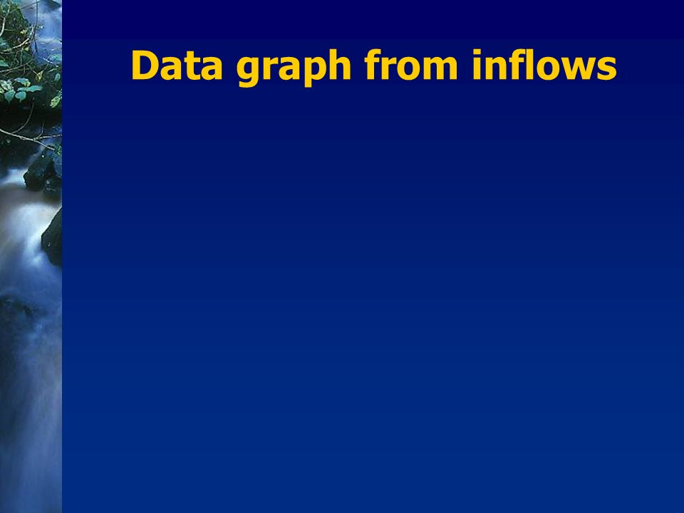 Data graph from inflows