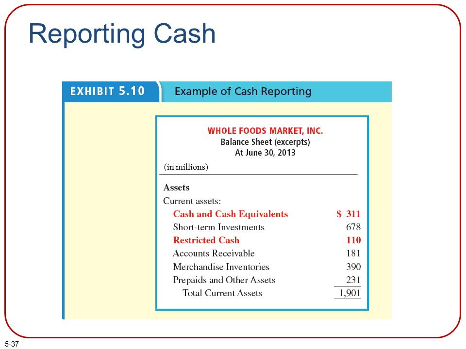 Whole Foods Statement Of Stockholders Equity