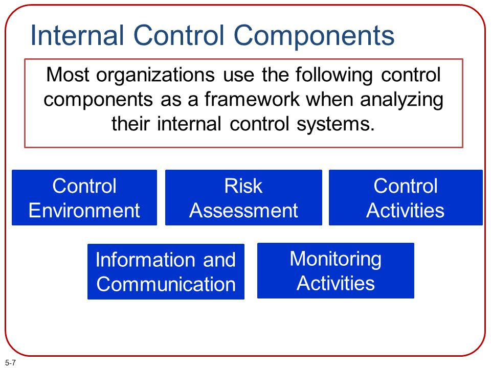 effectiveness of internal control systems of The control environment is the company's attitude toward internal controls known as tone-at-the-top, the control environment is a necessary condition for effective internal control, because even the best-designed systems can be thwarted if management overrides the controls that are in place.