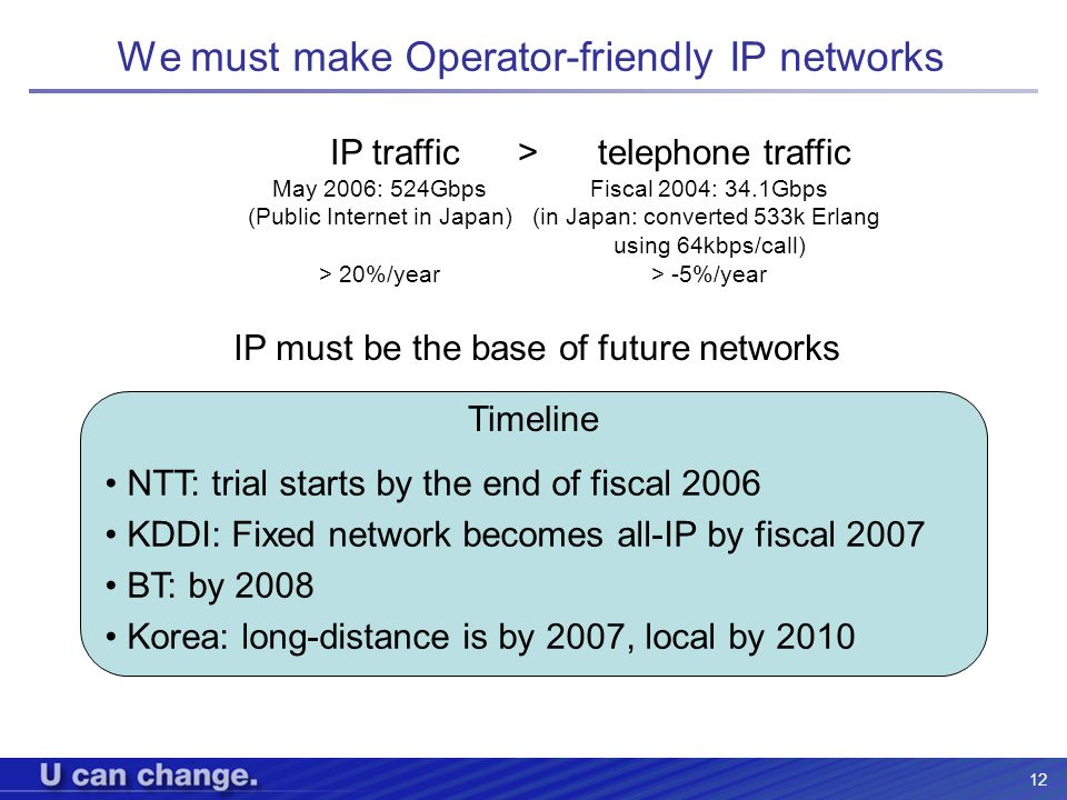 We must make Operator-friendly IP networks