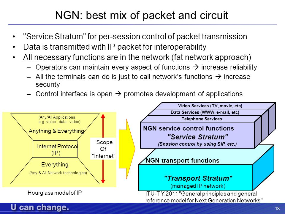 NGN: best mix of packet and circuit