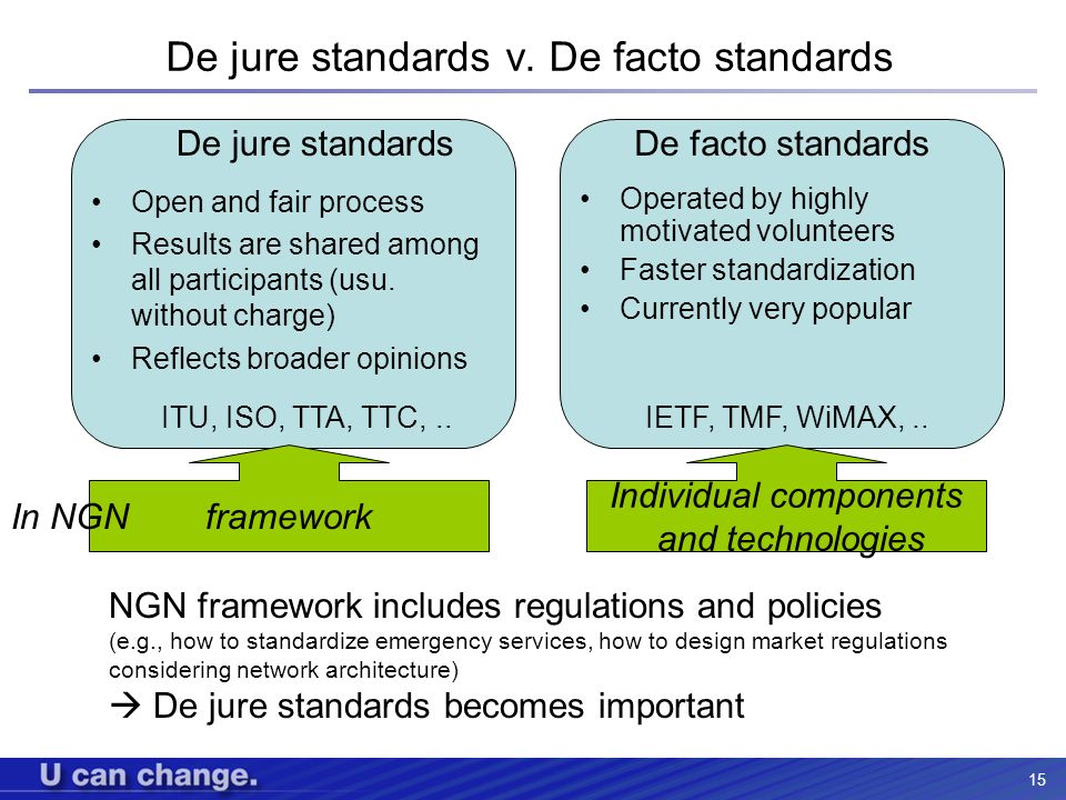De jure standards v. De facto standards