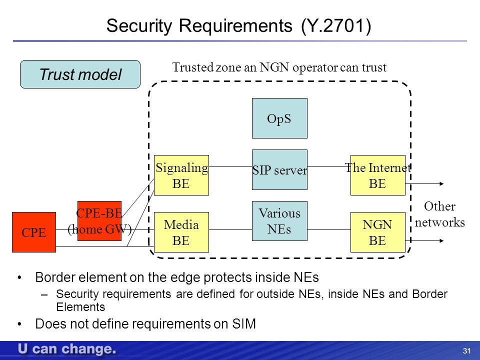 Security Requirements (Y.2701)