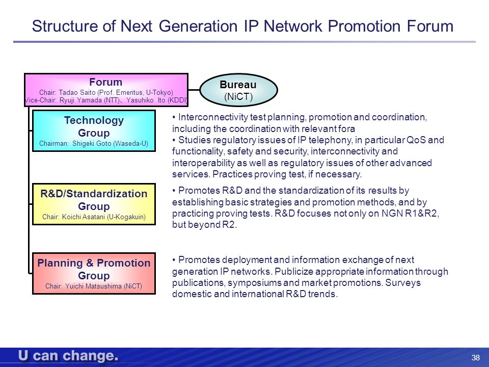 Structure of Next Generation IP Network Promotion Forum