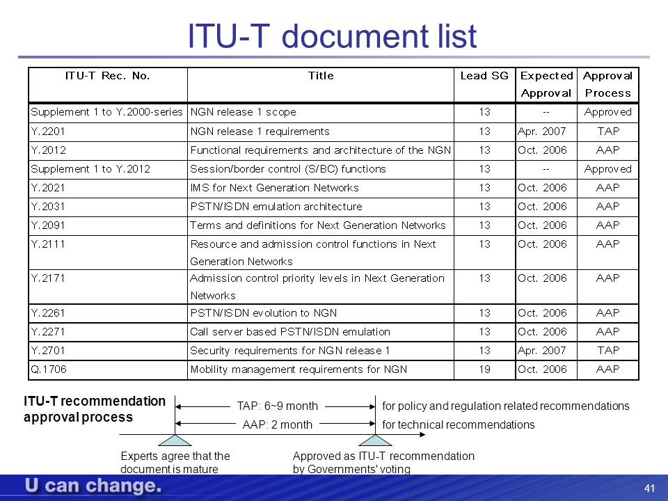 ITU-T document list ITU-T recommendation approval process