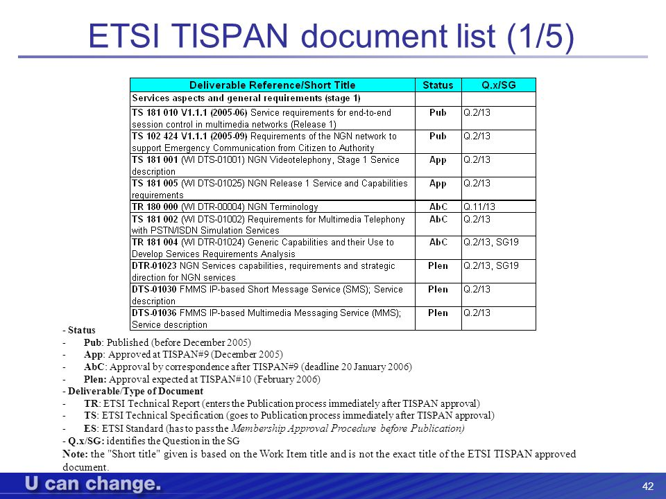 ETSI TISPAN document list (1/5)