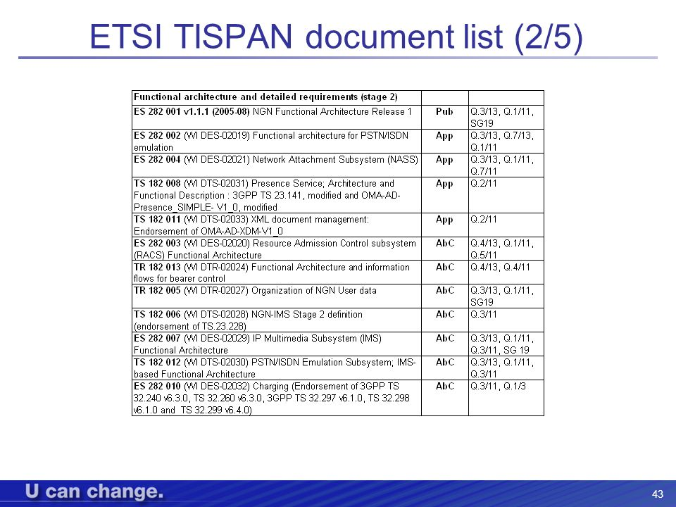ETSI TISPAN document list (2/5)