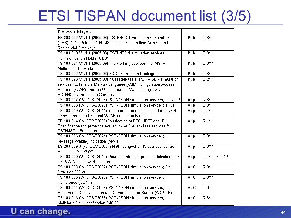 ETSI TISPAN document list (3/5)