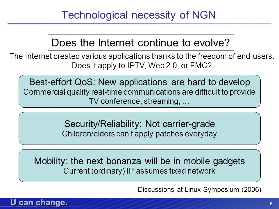 Technological necessity of NGN