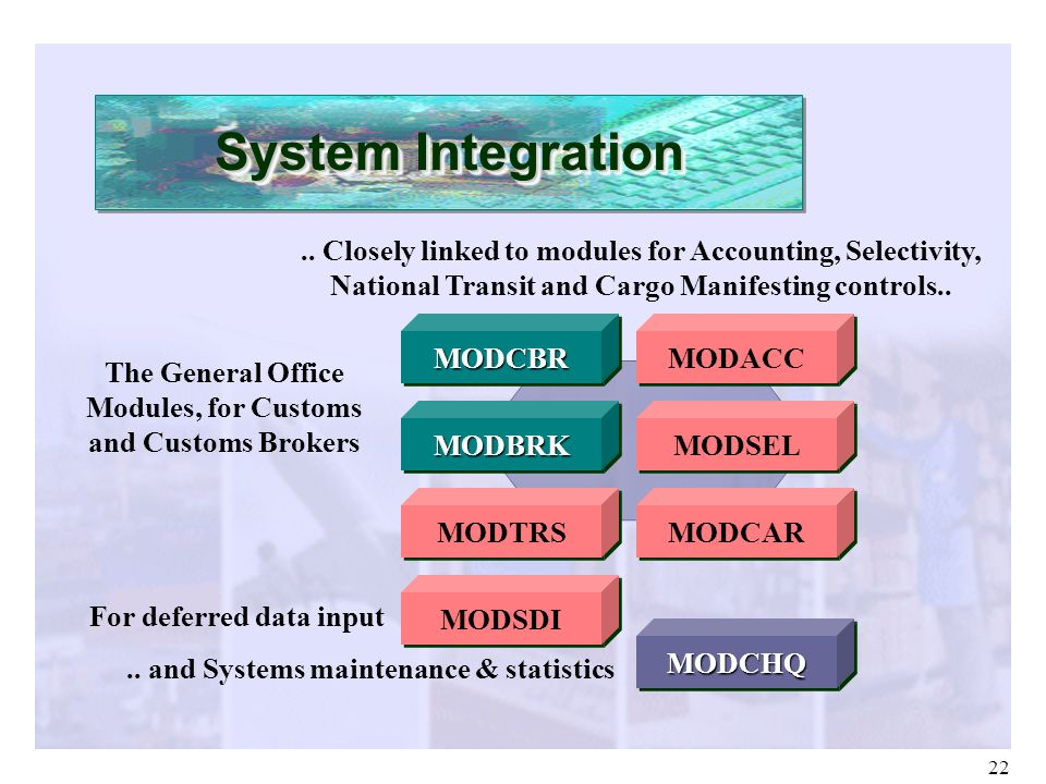 System Integration .. Closely linked to modules for Accounting, Selectivity, National Transit and Cargo Manifesting controls..