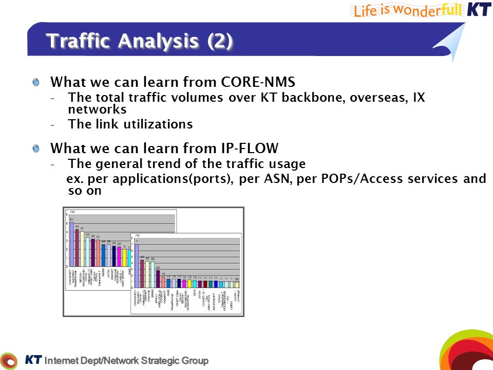 Traffic Analysis (2) What we can learn from CORE-NMS