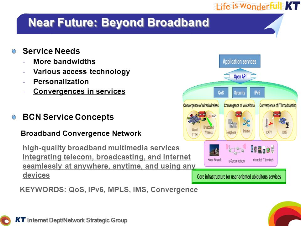 Near Future: Beyond Broadband