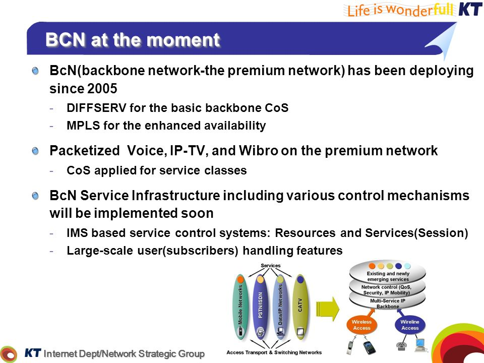 BCN at the moment BcN(backbone network-the premium network) has been deploying since 2005. DIFFSERV for the basic backbone CoS.