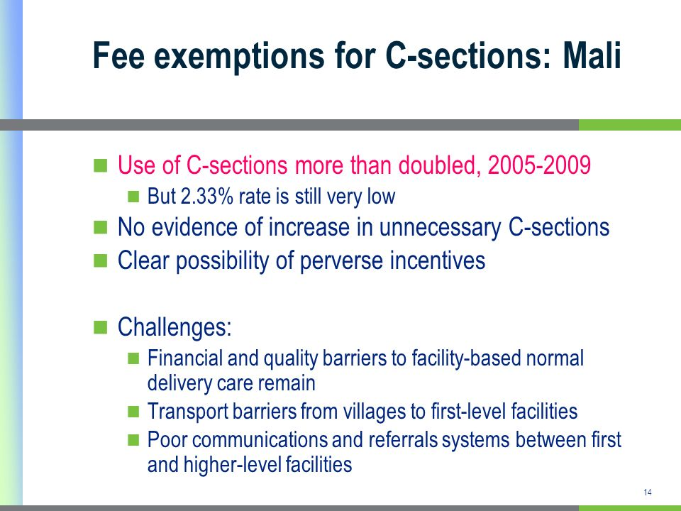 Fee exemptions for C-sections: Mali