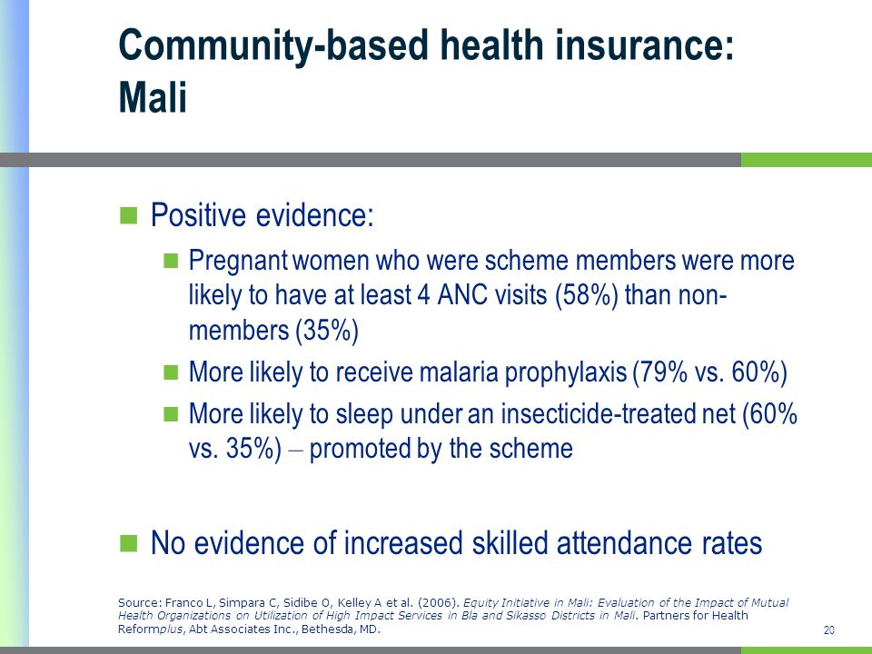 Community-based health insurance: Mali
