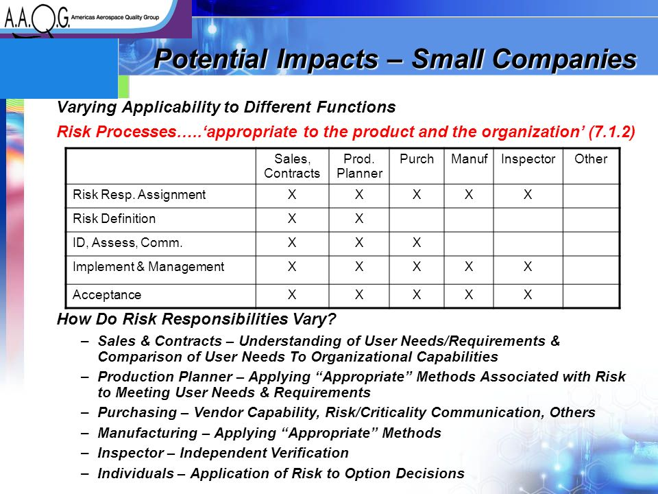 potential risk to an organisation of There are many forms of risk in an organization, including it risk, financial risk, operational risk, network security risk assesses, manages, and controls potential events or situations among other things, the goal of effective risk management is to ensure that each risk is.