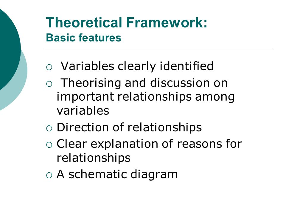 Library and Theoretical Framework
