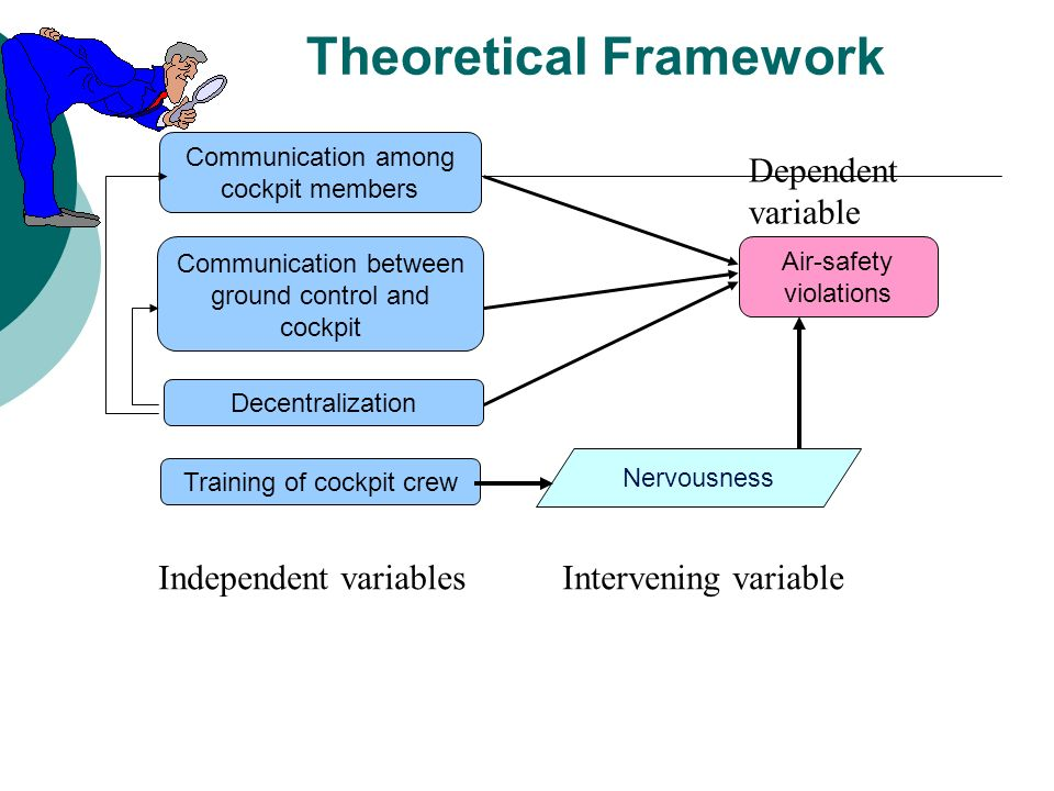 theoretical framework diagram Ecological systems theory, also called development in context or human ecology theory, identifies five environmental systems with which an individual interacts example of theoretical framework diagram.
