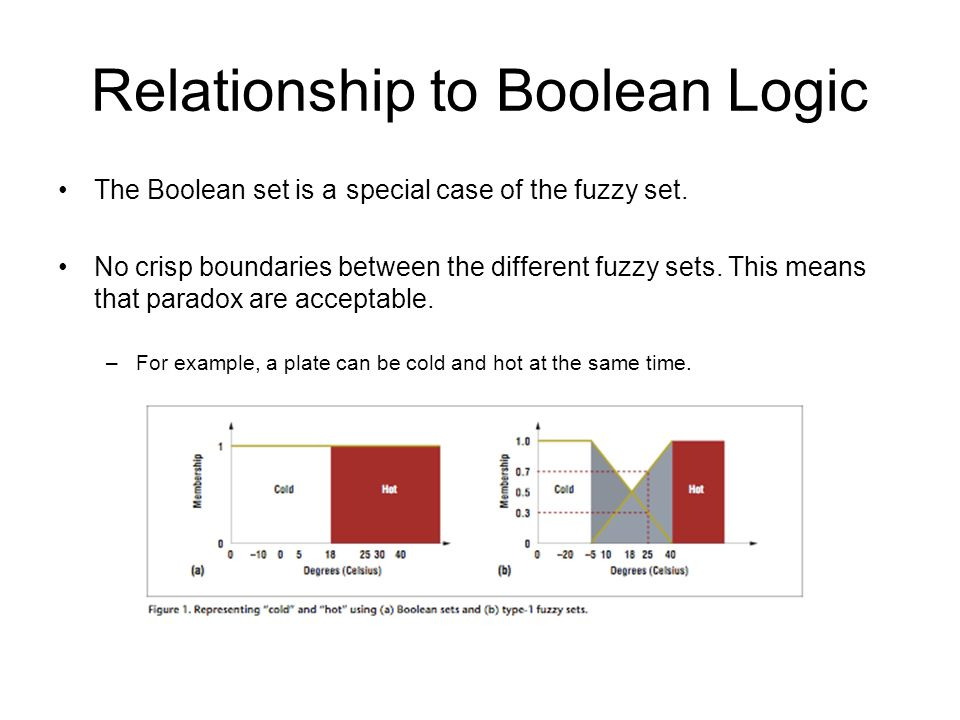 fuzzy logic definition with example pdf