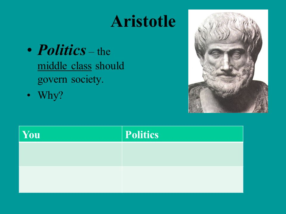 Aristotle Politics – the middle class should govern society. Why You