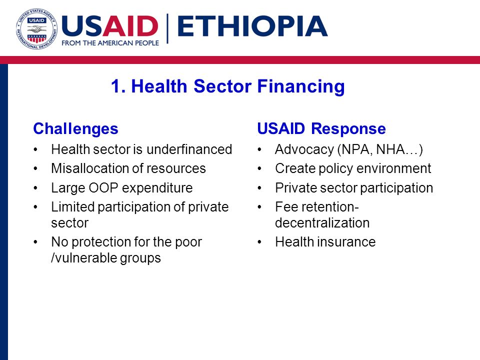 1. Health Sector Financing