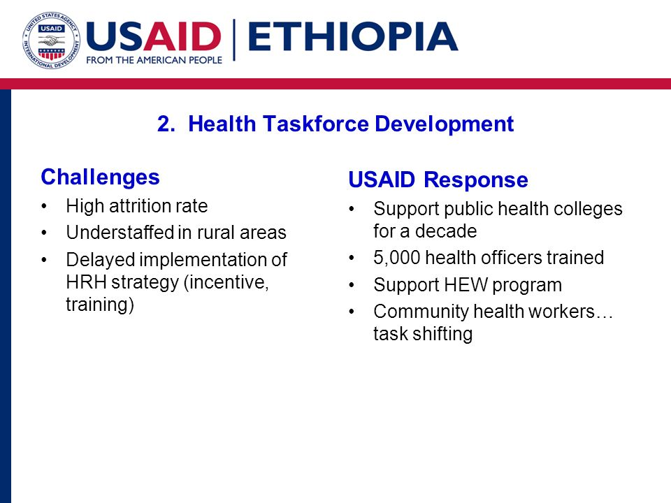 2. Health Taskforce Development
