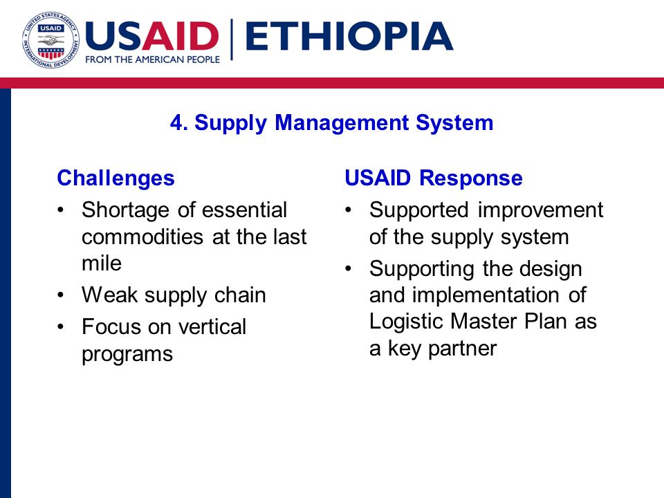 4. Supply Management System