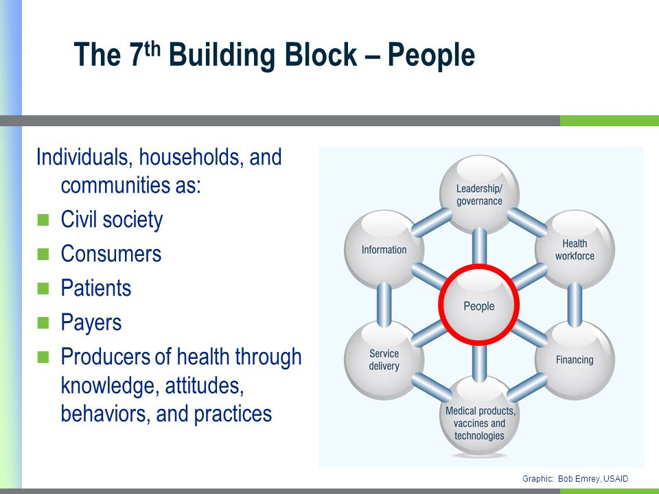 The 7th Building Block – People