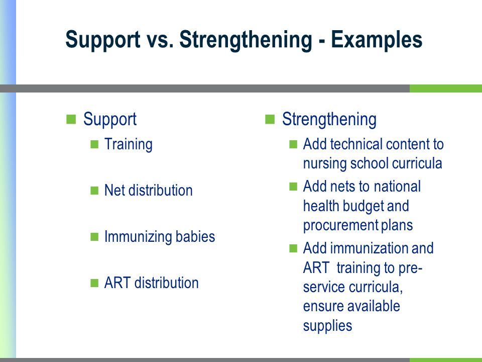 Support vs. Strengthening - Examples