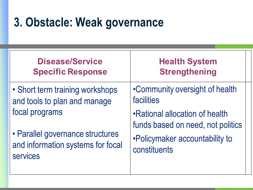 3. Obstacle: Weak governance