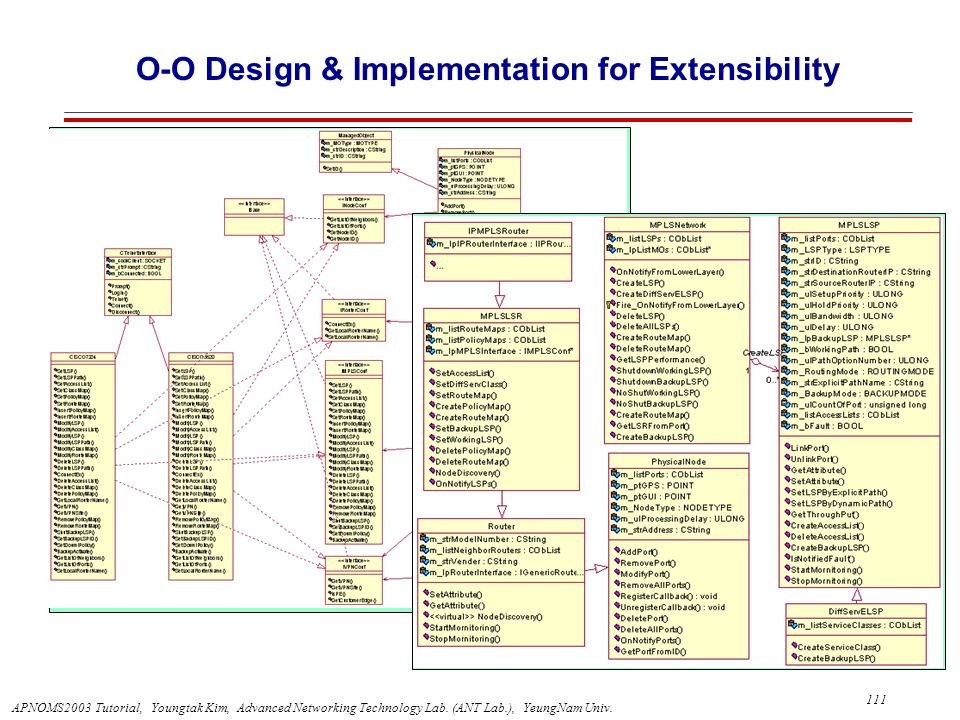 O-O Design & Implementation for Extensibility